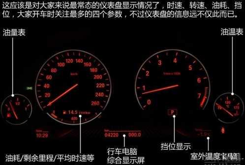 宝马故障灯图解 宝马新车主福音之仪表盘指示灯图解